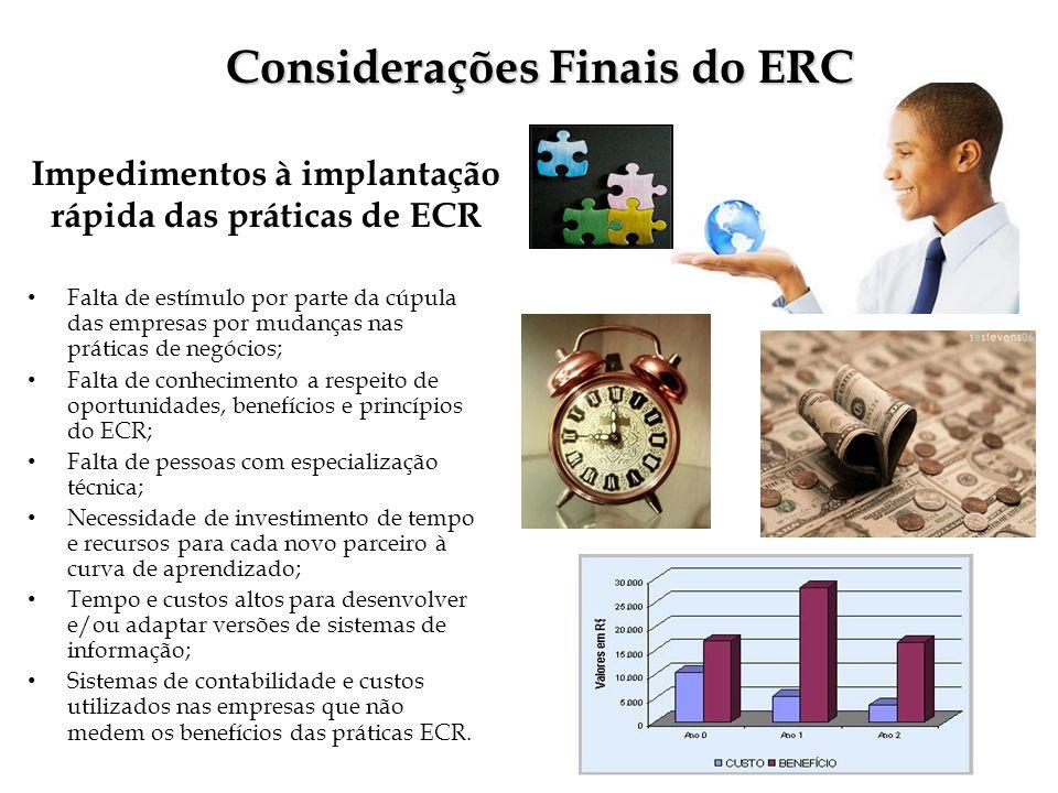 Impedimentos à implantação rápida das práticas de ECR Falta de estímulo por parte da cúpula das empresas por mudanças nas práticas de negócios; Falta