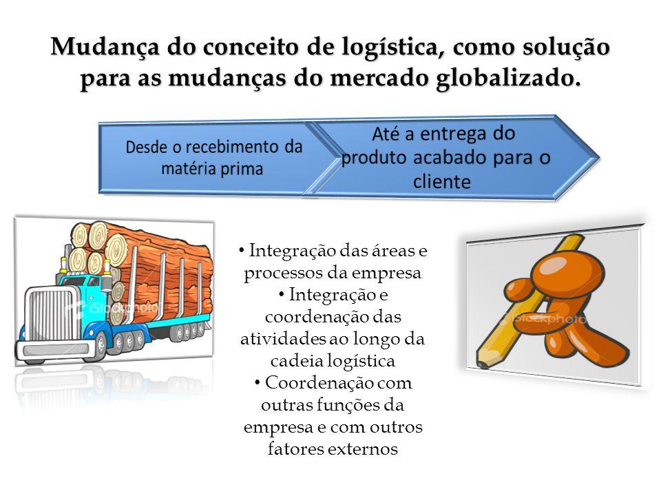 Mudança do conceito de logística, como solução para as mudanças do mercado globalizado. Integração das áreas e processos da empresa Integração e coord