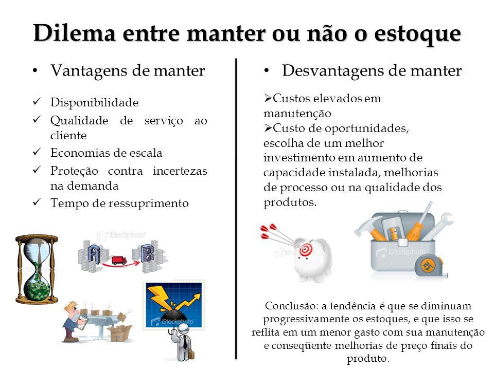 Dilema entre manter ou não o estoque Vantagens de manter Disponibilidade Qualidade de serviço ao cliente Economias de escala Proteção contra incerteza
