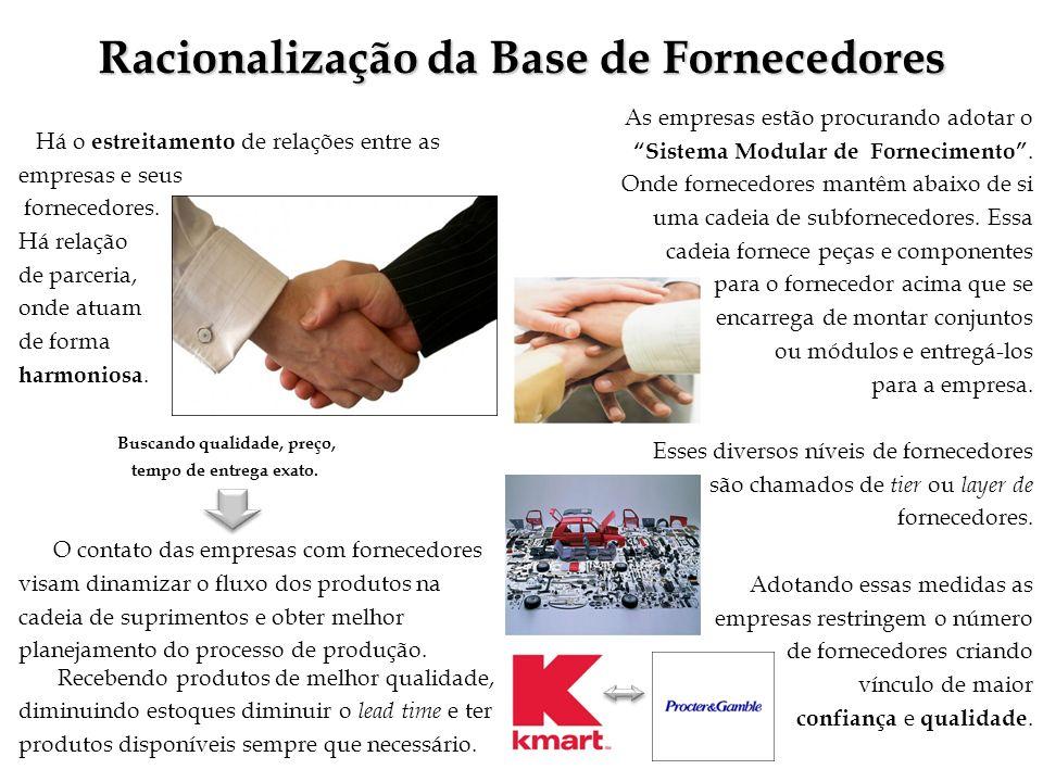 Racionalização da Base de Fornecedores Há o estreitamento de relações entre as empresas e seus fornecedores. Há relação de parceria, onde atuam de for