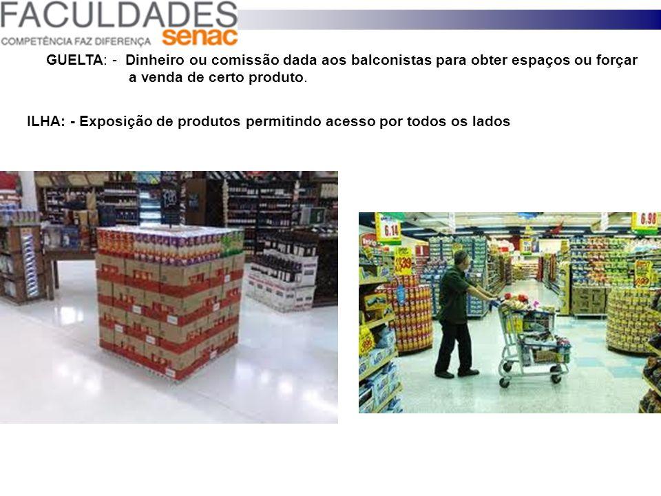 GUELTA: - Dinheiro ou comissão dada aos balconistas para obter espaços ou forçar a venda de certo produto. ILHA: - Exposição de produtos permitindo ac