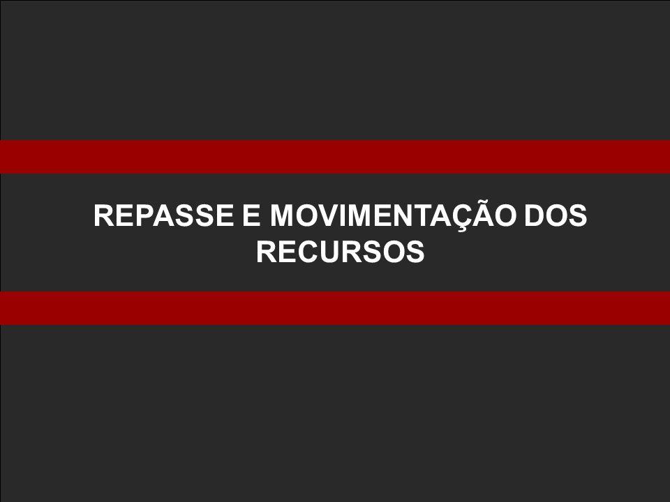 REPASSE E MOVIMENTAÇÃO DOS RECURSOS