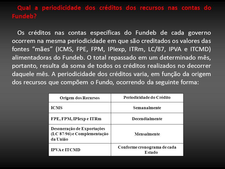 Qual a periodicidade dos créditos dos recursos nas contas do Fundeb? Os créditos nas contas específicas do Fundeb de cada governo ocorrem na mesma per