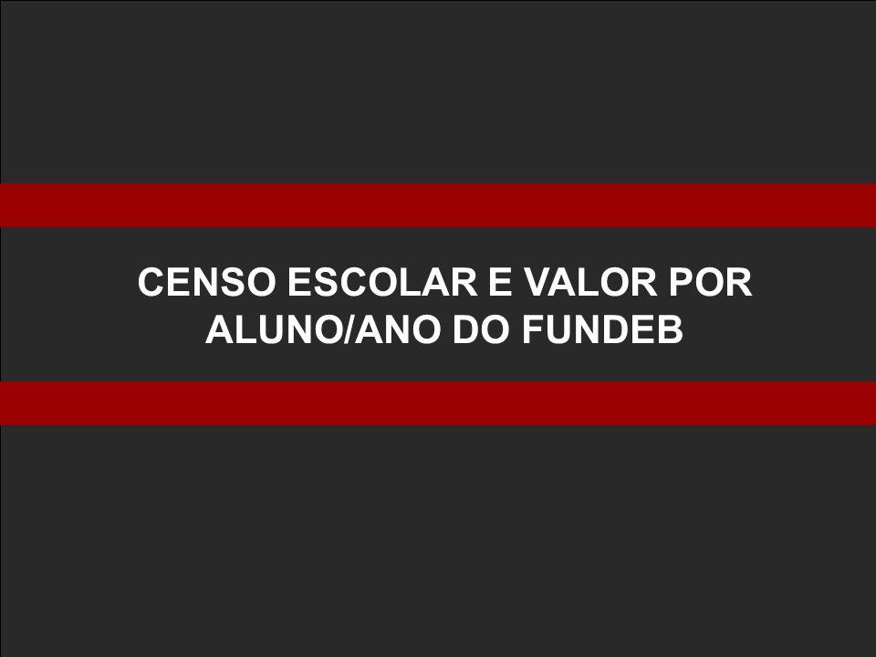 CENSO ESCOLAR E VALOR POR ALUNO/ANO DO FUNDEB