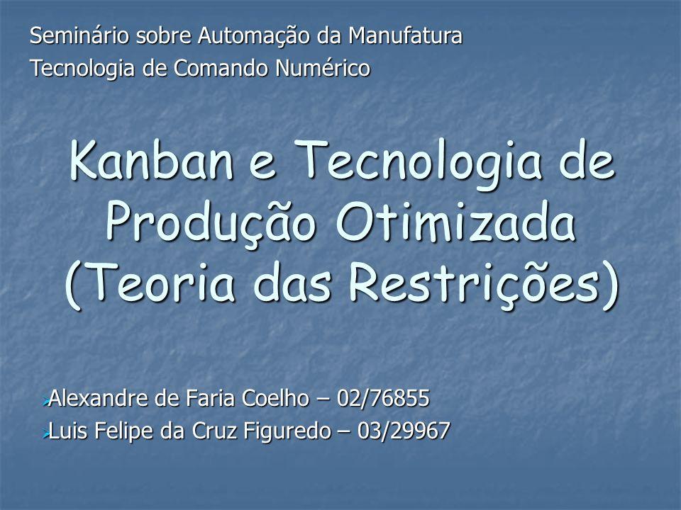 Kanban e Tecnologia de Produção Otimizada (Teoria das Restrições) Alexandre de Faria Coelho – 02/76855 Alexandre de Faria Coelho – 02/76855 Luis Felip