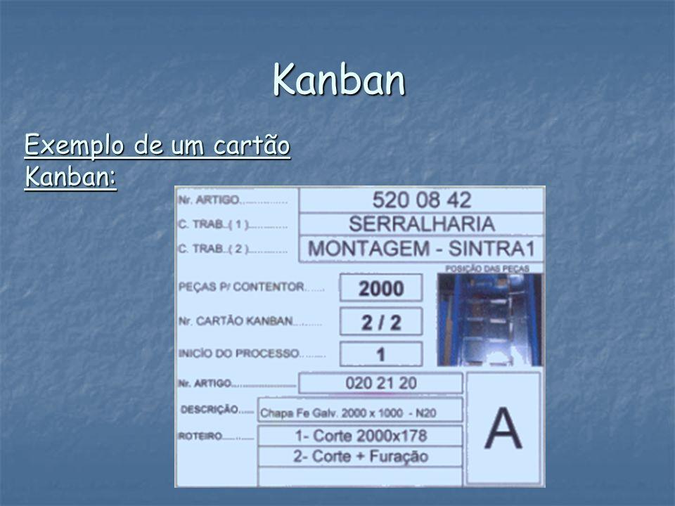 Exemplo de um cartão Kanban: Kanban