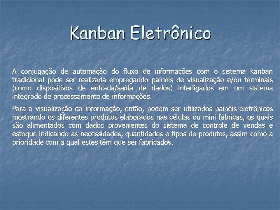 Kanban Eletrônico A conjugação de automação do fluxo de informações com o sistema kanban tradicional pode ser realizada empregando painéis de visualiz