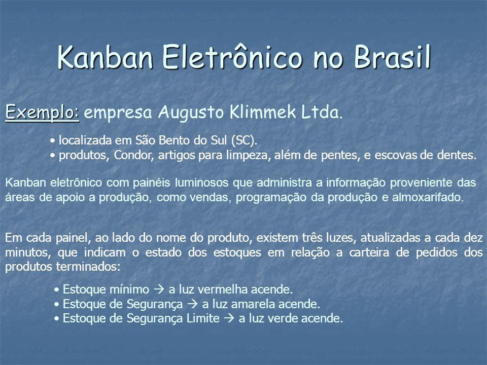Kanban Eletrônico no Brasil Exemplo: Exemplo: empresa Augusto Klimmek Ltda. localizada em São Bento do Sul (SC). produtos, Condor, artigos para limpez