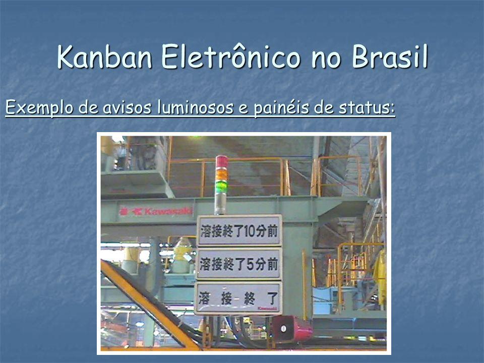 Kanban Eletrônico no Brasil Exemplo de avisos luminosos e painéis de status: