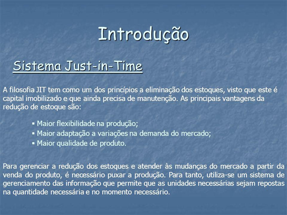 Sistema Just-in-Time A filosofia JIT tem como um dos princípios a eliminação dos estoques, visto que este é capital imobilizado e que ainda precisa de