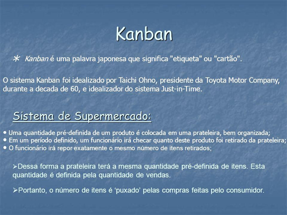 Kanban é uma palavra japonesa que significa