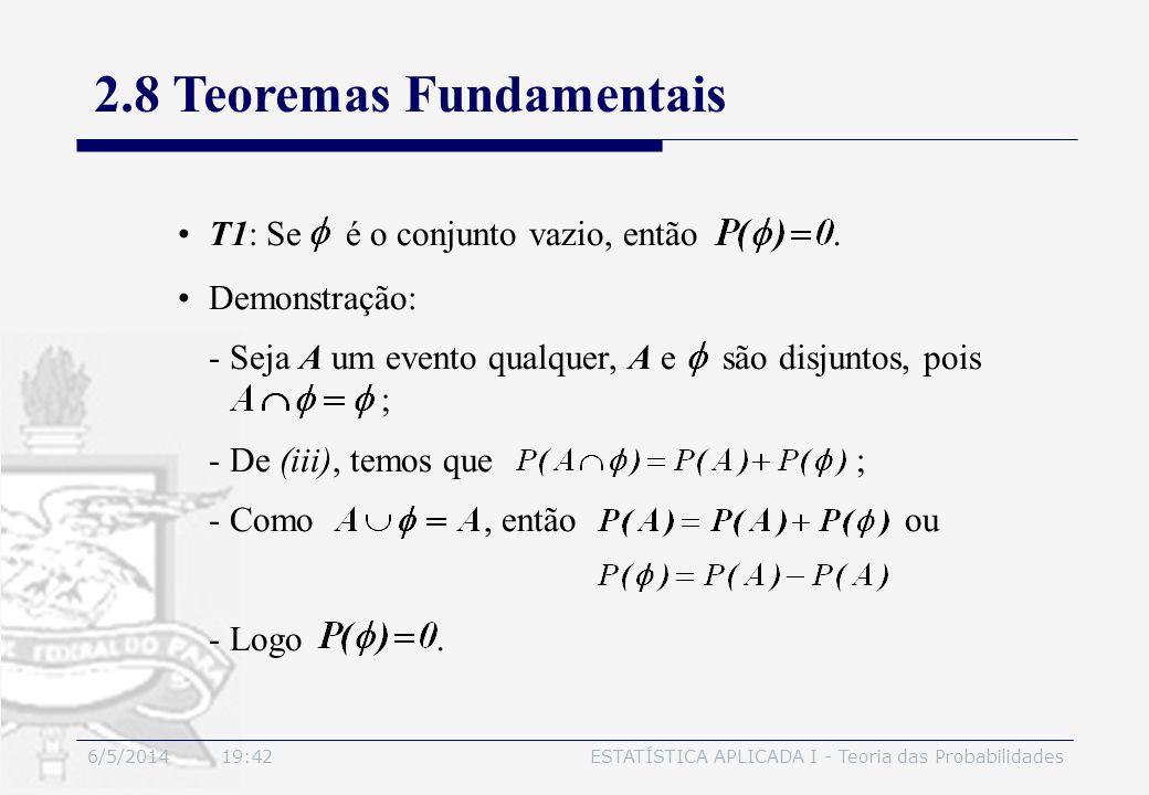 6/5/2014 19:44ESTATÍSTICA APLICADA I - Teoria das Probabilidades 2.8 Teoremas Fundamentais T1: Se é o conjunto vazio, então. Demonstração: - Seja A um