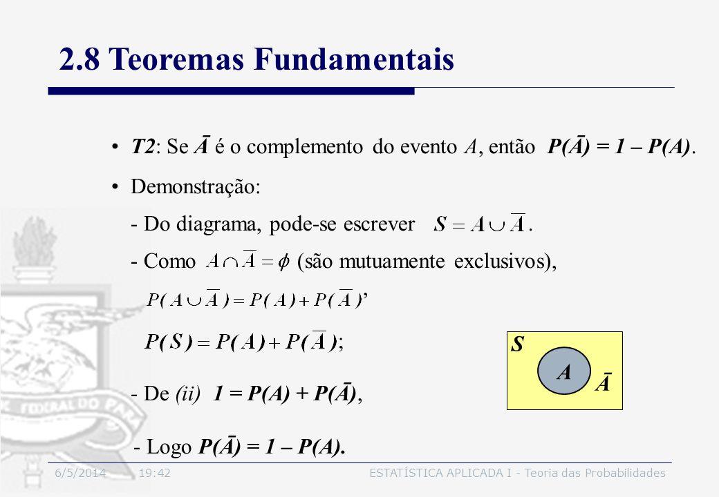 6/5/2014 19:44ESTATÍSTICA APLICADA I - Teoria das Probabilidades 2.8 Teoremas Fundamentais T2: Se Ā é o complemento do evento A, então P(Ā) = 1 – P(A)