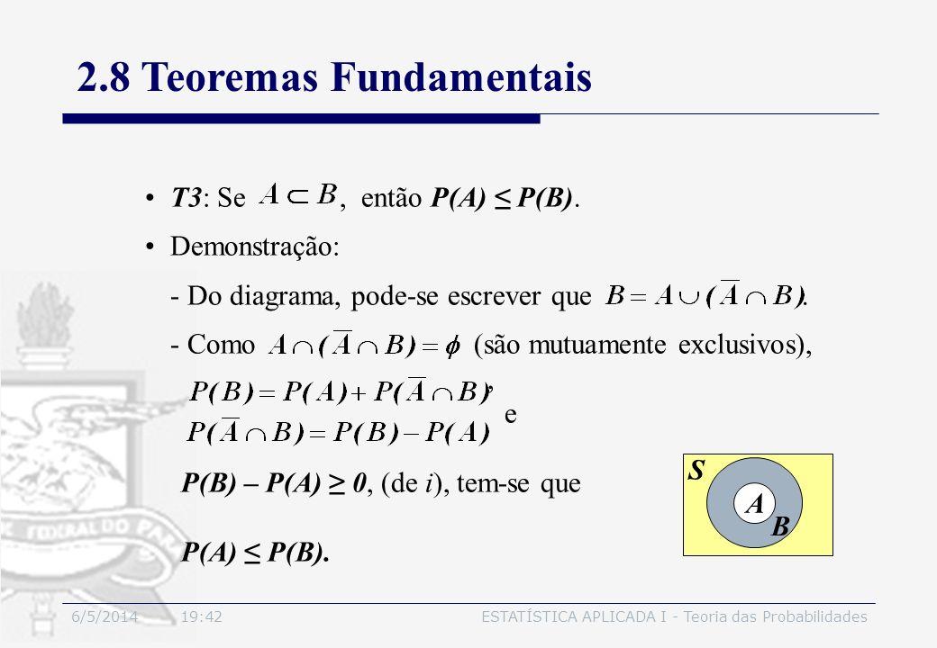 6/5/2014 19:44ESTATÍSTICA APLICADA I - Teoria das Probabilidades 2.8 Teoremas Fundamentais T3: Se, então P(A) P(B). Demonstração: - Do diagrama, pode-