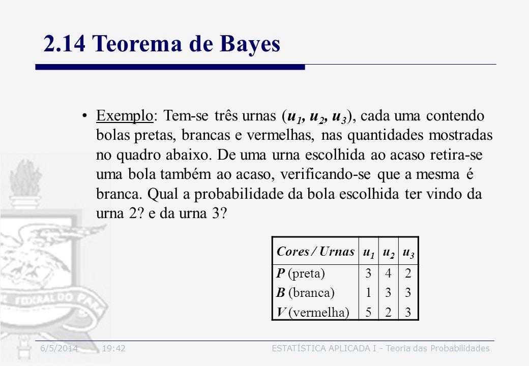 6/5/2014 19:44ESTATÍSTICA APLICADA I - Teoria das Probabilidades Exemplo: Tem-se três urnas (u 1, u 2, u 3 ), cada uma contendo bolas pretas, brancas