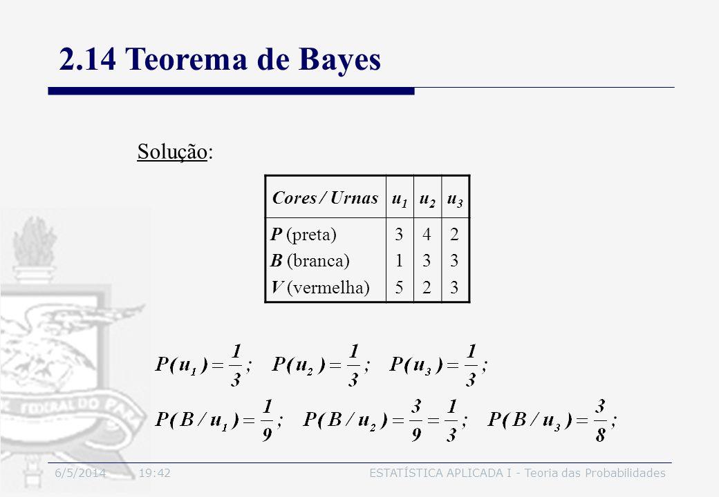 6/5/2014 19:44ESTATÍSTICA APLICADA I - Teoria das Probabilidades Solução: Cores / Urnasu1u1 u2u2 u3u3 P (preta) B (branca) V (vermelha) 315315 432432