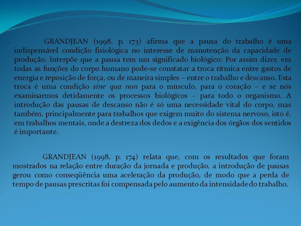 GRANDJEAN (1998, p. 173) afirma que a pausa do trabalho é uma indispensável condição fisiológica no interesse de manutenção da capacidade de produção.