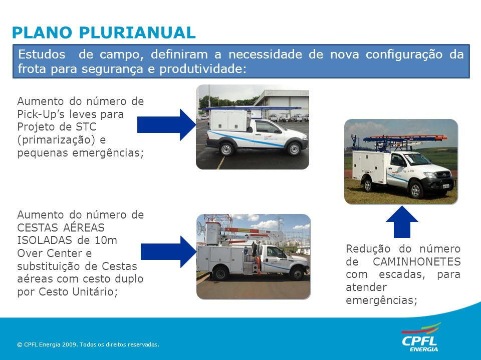 © CPFL Energia 2009. Todos os direitos reservados. PLANO PLURIANUAL Aumento do número de CESTAS AÉREAS ISOLADAS de 10m Over Center e substituição de C