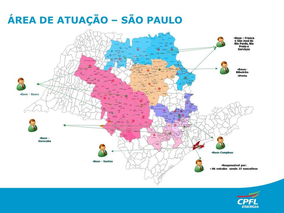 ÁREA DE ATUAÇÃO – SÃO PAULO
