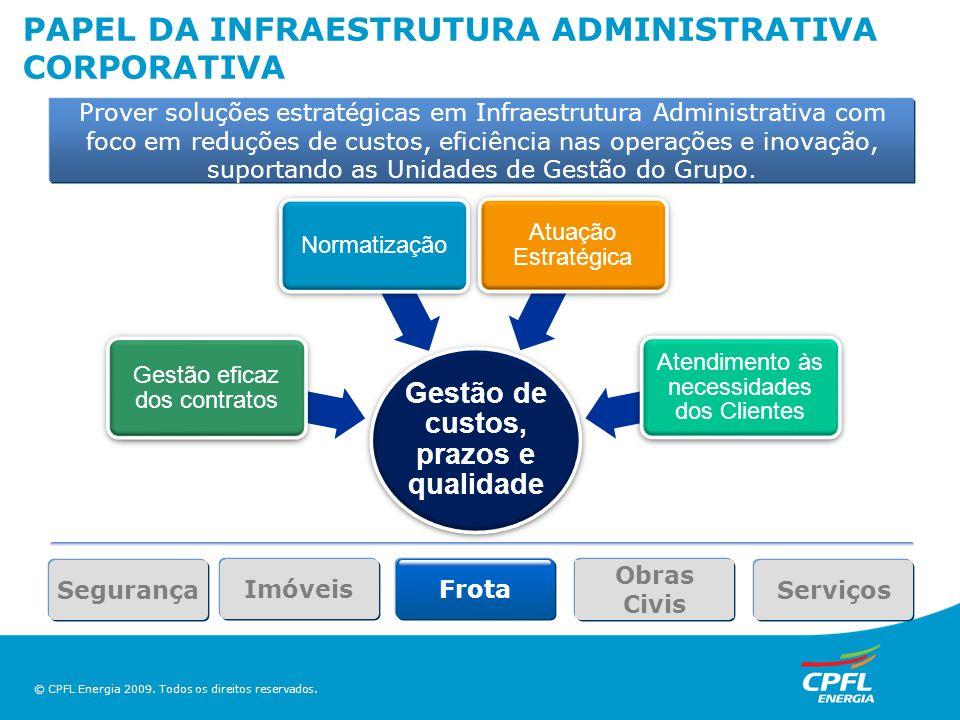 © CPFL Energia 2009. Todos os direitos reservados. Prover soluções estratégicas em Infraestrutura Administrativa com foco em reduções de custos, efici