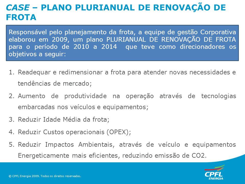 © CPFL Energia 2009. Todos os direitos reservados. CASE – PLANO PLURIANUAL DE RENOVAÇÃO DE FROTA 1.Readequar e redimensionar a frota para atender nova