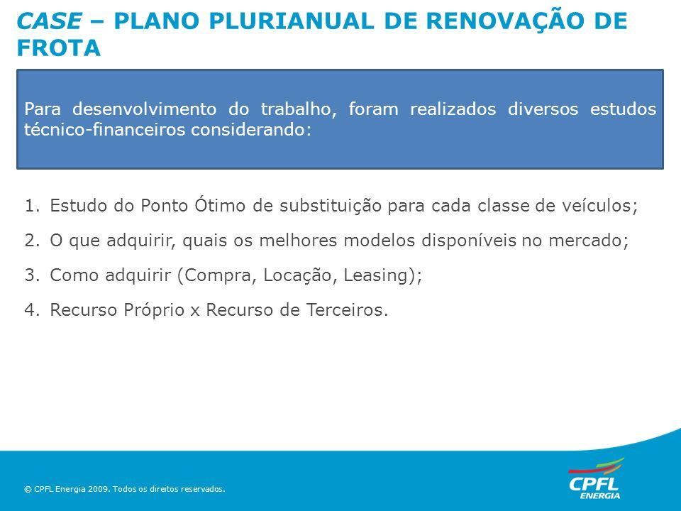 © CPFL Energia 2009. Todos os direitos reservados. CASE – PLANO PLURIANUAL DE RENOVAÇÃO DE FROTA 1.Estudo do Ponto Ótimo de substituição para cada cla