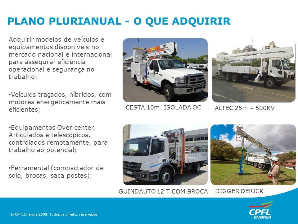© CPFL Energia 2009. Todos os direitos reservados. PLANO PLURIANUAL - O QUE ADQUIRIR Adquirir modelos de veículos e equipamentos disponíveis no mercad