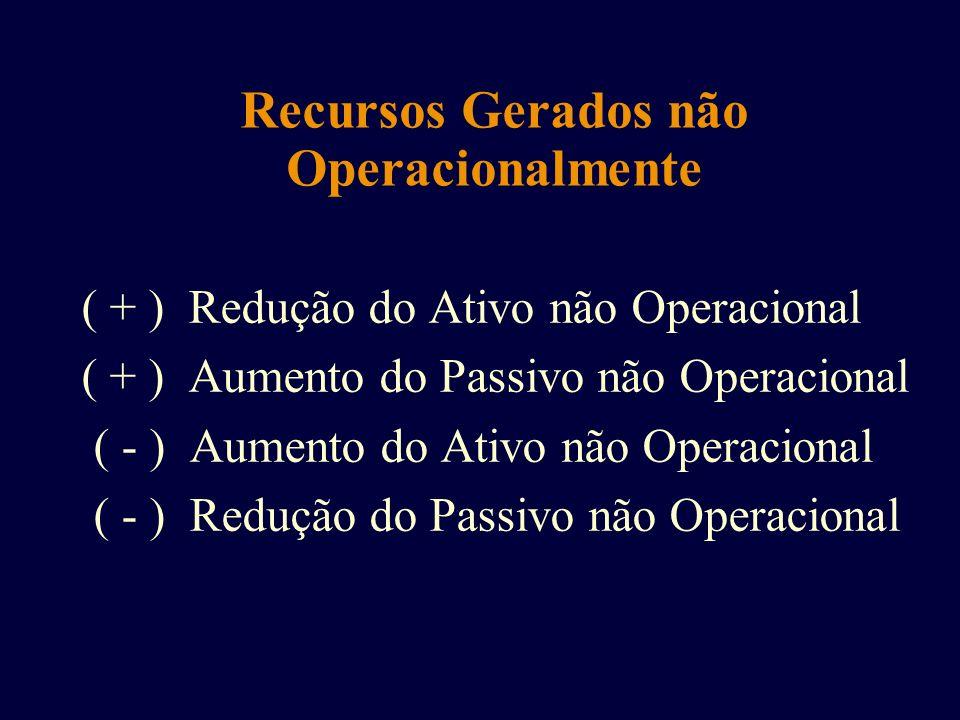 Recursos Gerados não Operacionalmente ( + ) Redução do Ativo não Operacional ( + ) Aumento do Passivo não Operacional ( - ) Aumento do Ativo não Opera