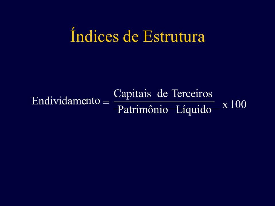 Índices de Estrutura 100x nto Endividame LíquidoPatrimônio Terceiros de Capitais =