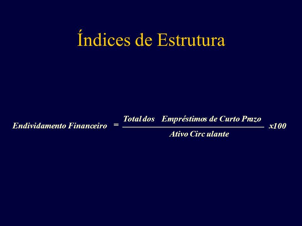 Índices de Estrutura 100 x ulanteAtivo Circ azoPr s de CurtoEmpréstimoTotal dos eironto FinancEndividame =