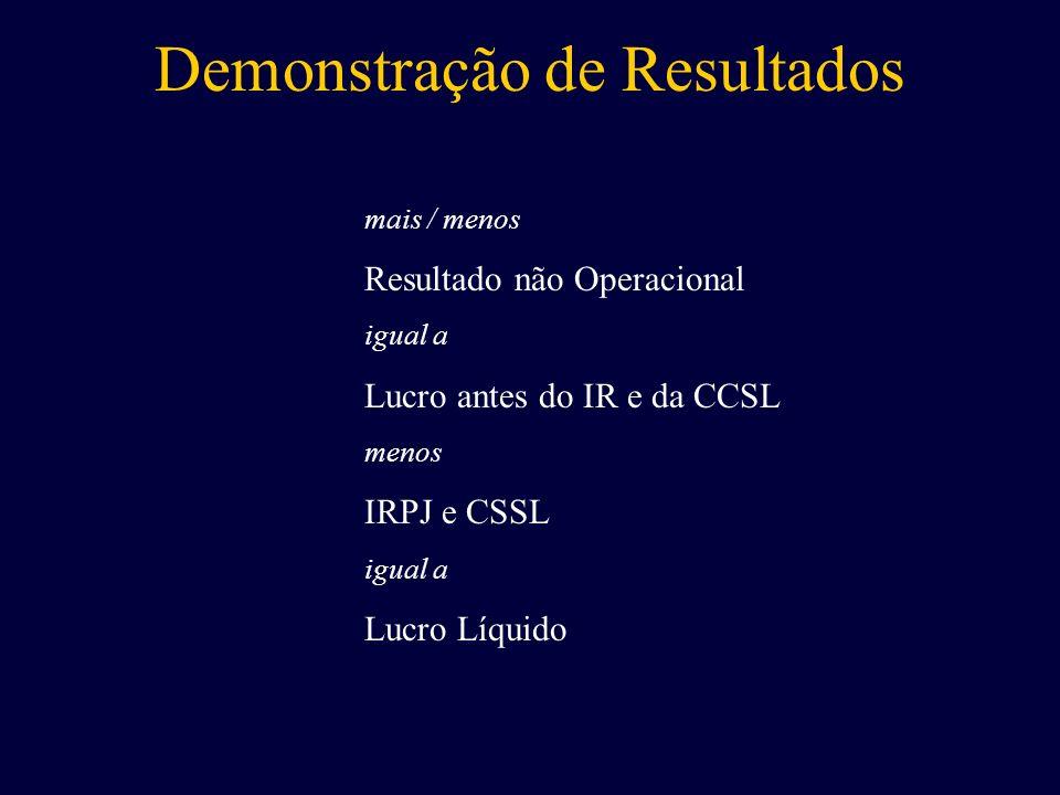 Demonstração de Resultados mais / menos Resultado não Operacional igual a Lucro antes do IR e da CCSL menos IRPJ e CSSL igual a Lucro Líquido