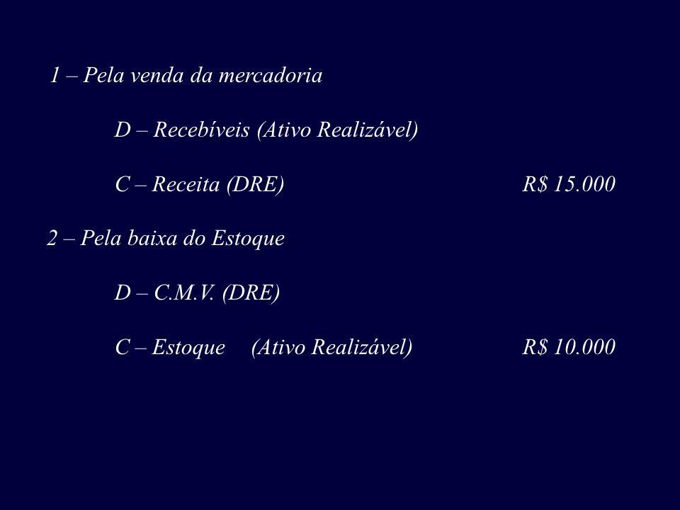 1 – Pela venda da mercadoria D – Recebíveis (Ativo Realizável) C – Receita (DRE)R$ 15.000 2 – Pela baixa do Estoque D – C.M.V. (DRE) C – Estoque(Ativo