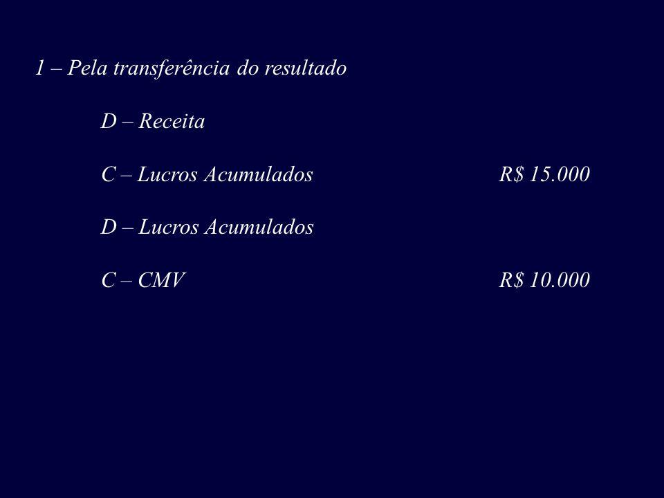 1 – Pela transferência do resultado D – Receita C – Lucros AcumuladosR$ 15.000 D – Lucros Acumulados C – CMVR$ 10.000
