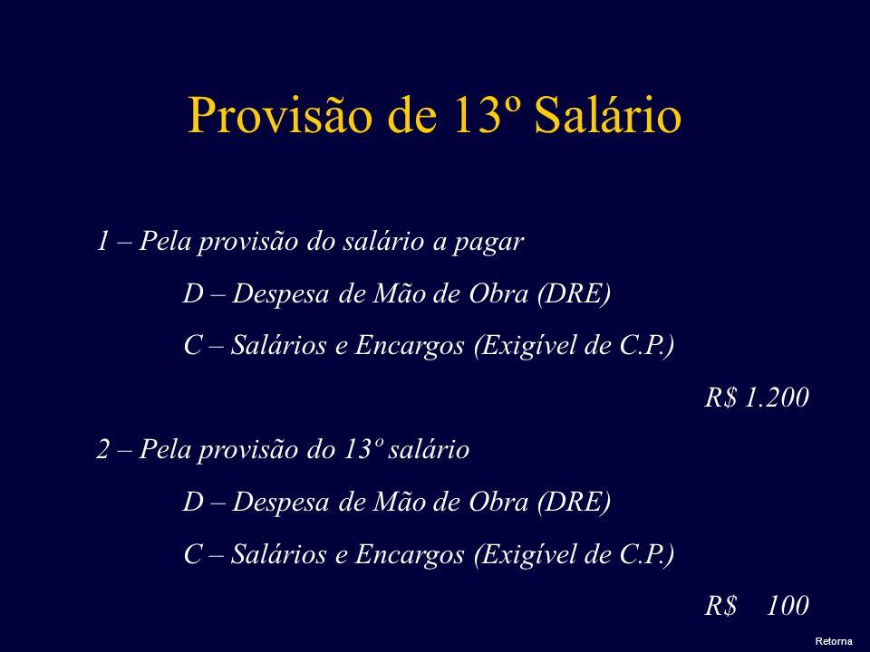 Provisão de 13º Salário 1 – Pela provisão do salário a pagar D – Despesa de Mão de Obra (DRE) C – Salários e Encargos (Exigível de C.P.) R$ 1.200 2 –