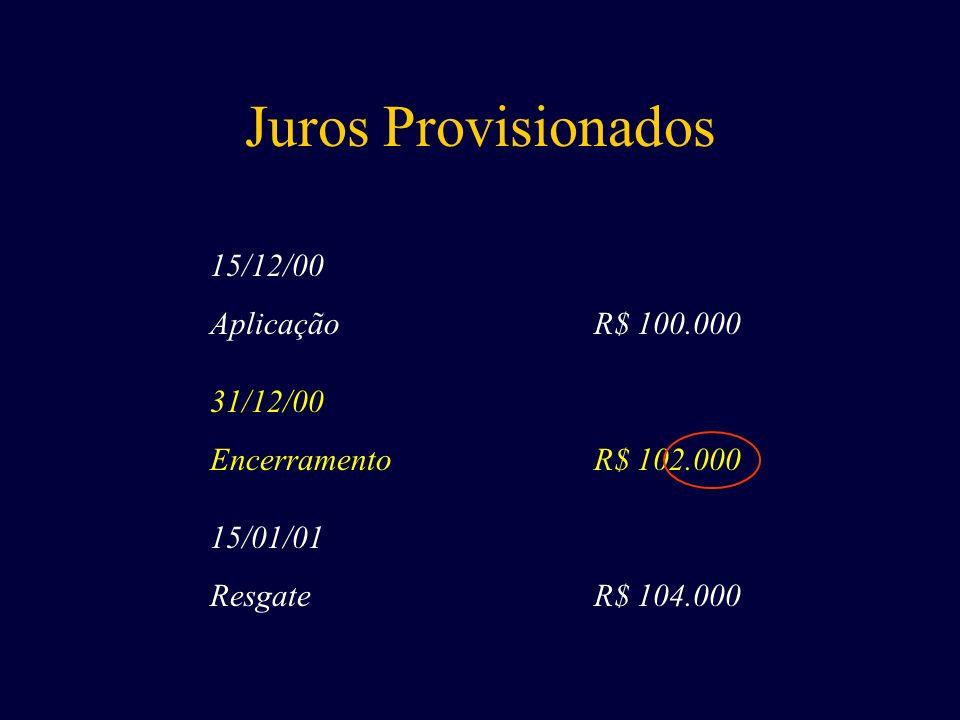 Juros Provisionados 15/12/00 AplicaçãoR$ 100.000 15/01/01 ResgateR$ 104.000 31/12/00 EncerramentoR$ 102.000