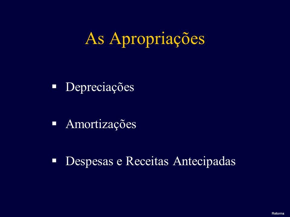 As Apropriações D epreciações A mortizações D espesas e Receitas Antecipadas Retorna