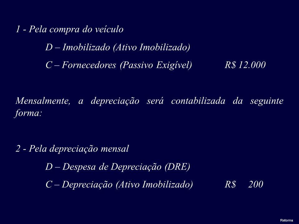 1 - Pela compra do veículo D – Imobilizado (Ativo Imobilizado) C – Fornecedores (Passivo Exigível)R$ 12.000 Mensalmente, a depreciação será contabiliz