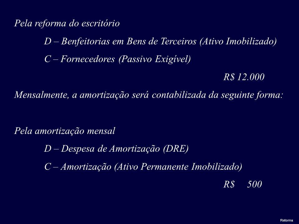 Pela reforma do escritório D – Benfeitorias em Bens de Terceiros (Ativo Imobilizado) C – Fornecedores (Passivo Exigível) R$ 12.000 Mensalmente, a amor