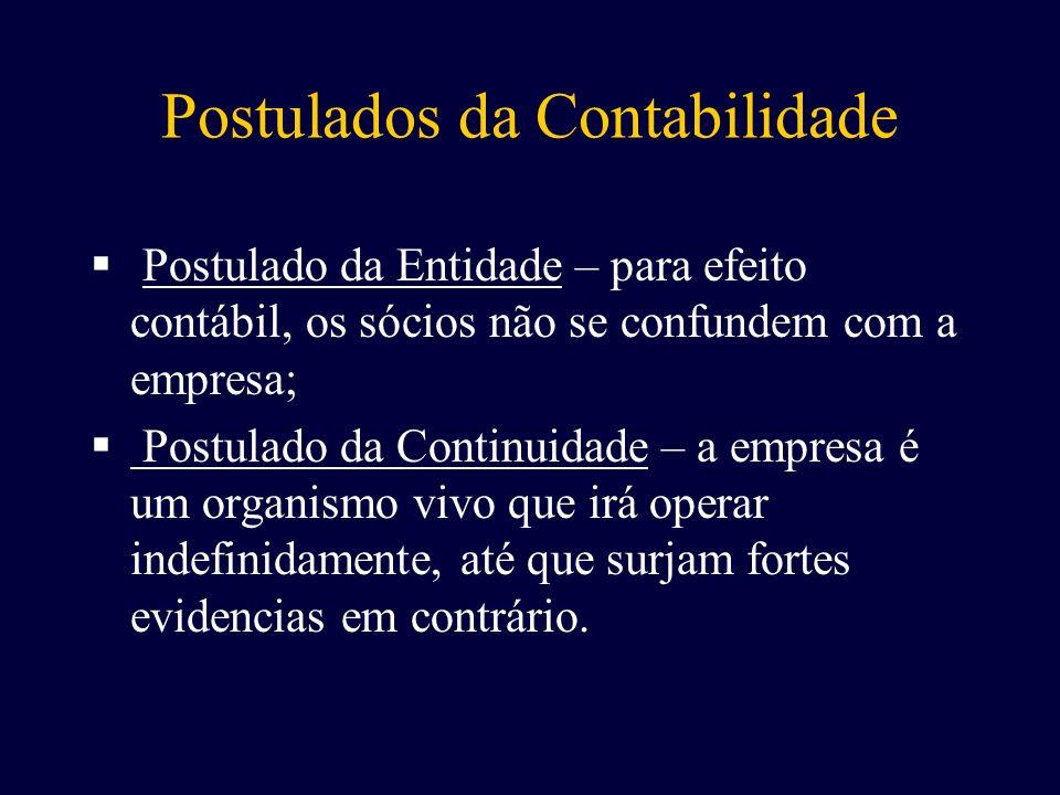 Postulados da Contabilidade P ostulado da Entidade – para efeito contábil, os sócios não se confundem com a empresa; P ostulado da Continuidade – a em