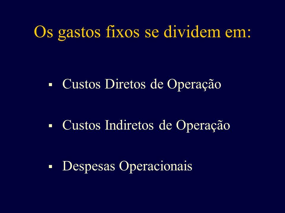 Os gastos fixos se dividem em: Custos Diretos de Operação Custos Indiretos de Operação Despesas Operacionais