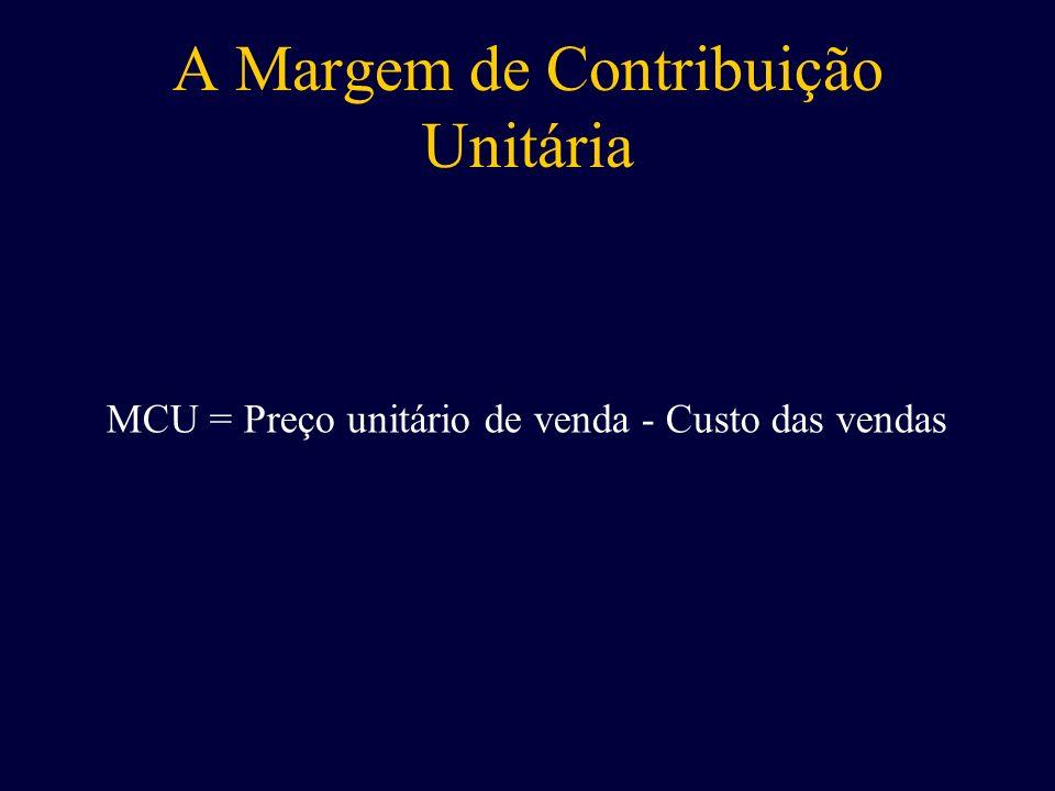A Margem de Contribuição Unitária MCU = Preço unitário de venda - Custo das vendas