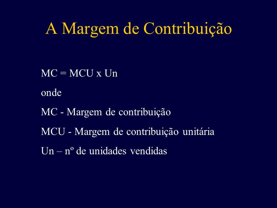 A Margem de Contribuição MC = MCU x Un onde MC - Margem de contribuição MCU - Margem de contribuição unitária Un – nº de unidades vendidas
