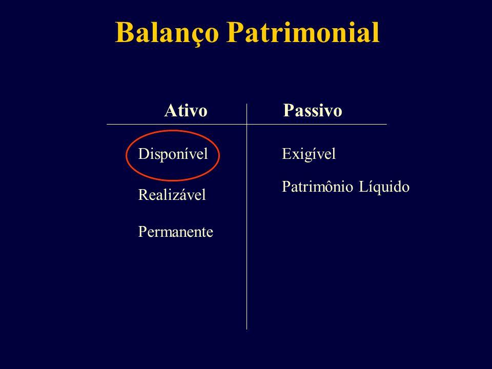 Balanço Patrimonial AtivoPassivo Disponível Realizável Permanente Exigível Patrimônio Líquido