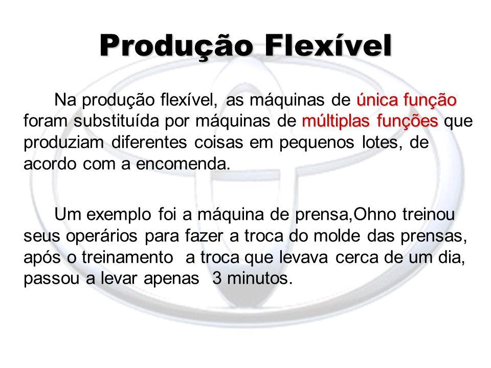 Produção Flexível única função múltiplas funções Na produção flexível, as máquinas de única função foram substituída por máquinas de múltiplas funções
