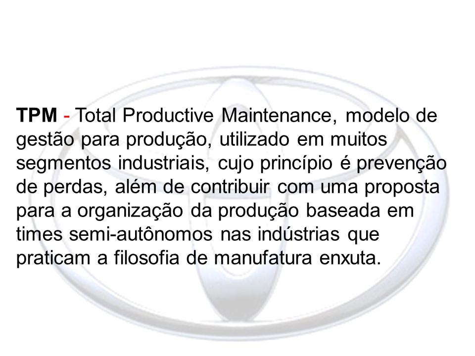 TPM - Total Productive Maintenance, modelo de gestão para produção, utilizado em muitos segmentos industriais, cujo princípio é prevenção de perdas, a