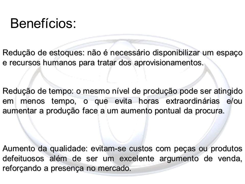 Benefícios: Redução de estoques: não é necessário disponibilizar um espaço e recursos humanos para tratar dos aprovisionamentos. Redução de tempo: o m