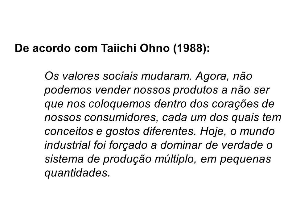 De acordo com Taiichi Ohno (1988): Os valores sociais mudaram. Agora, não podemos vender nossos produtos a não ser que nos coloquemos dentro dos coraç
