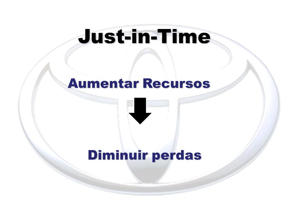 Just-in-Time Aumentar Recursos Diminuir perdas