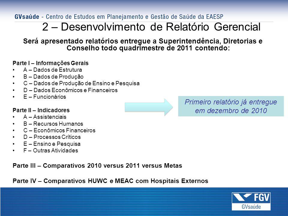 2 – Desenvolvimento de Relatório Gerencial Será apresentado relatórios entregue a Superintendência, Diretorias e Conselho todo quadrimestre de 2011 contendo: Parte I – Informações Gerais A – Dados de Estrutura B – Dados de Produção C – Dados de Produção de Ensino e Pesquisa D – Dados Econômicos e Financeiros E – Funcionários Parte II – Indicadores A – Assistenciais B – Recursos Humanos C – Econômicos Financeiros D – Processos Críticos E – Ensino e Pesquisa F – Outras Atividades Parte III – Comparativos 2010 versus 2011 versus Metas Parte IV – Comparativos HUWC e MEAC com Hospitais Externos Primeiro relatório já entregue em dezembro de 2010