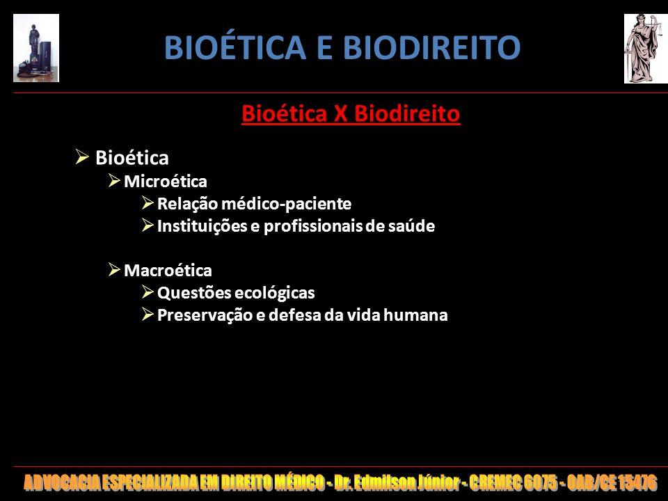 13 Bioética X Biodireito Bioética Microética Relação médico-paciente Instituições e profissionais de saúde Macroética Questões ecológicas Preservação
